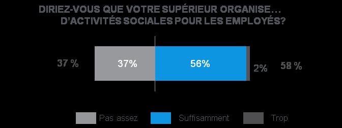 activites_sociales_1
