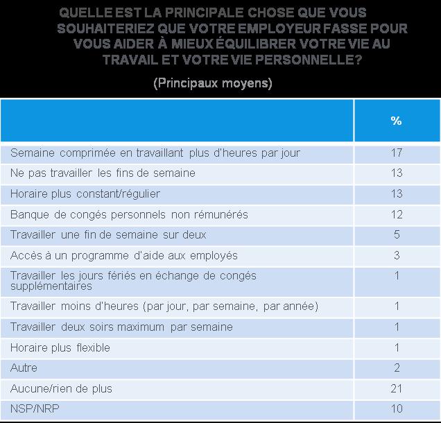 conciliation_travail_et_view_personelle_2