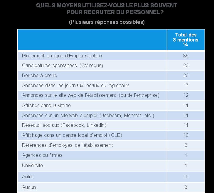 des_employeurs_1