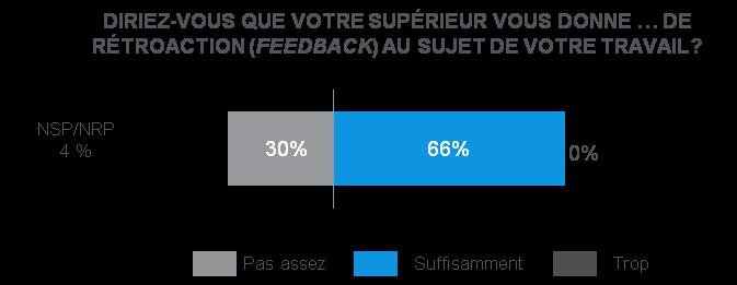 feedback_recu_1