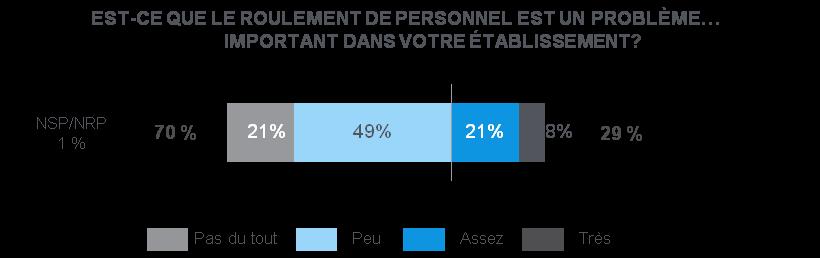 importance_du_probleme_1