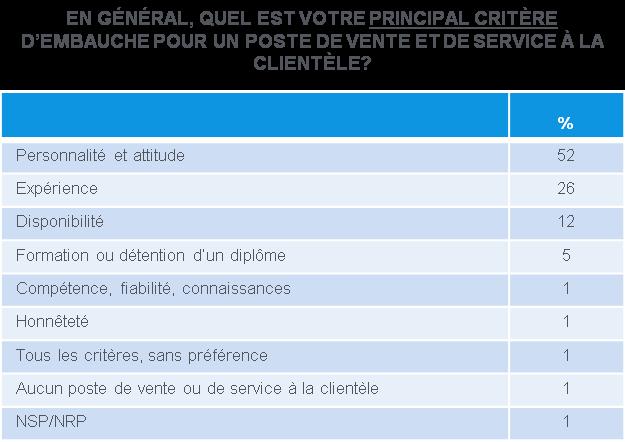 principaux_criteres_dembauche_1